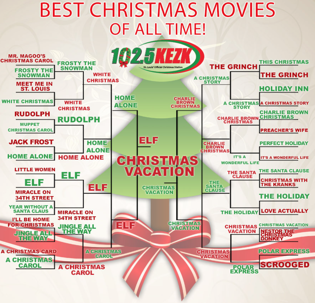 Best Christmas Movies Of All Time: Green March Madness 2016: USGBC, Notre Dame Make The