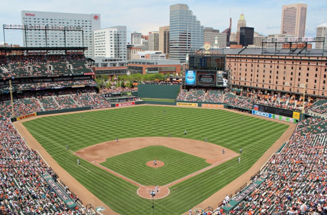 Camden yards Ballparks of Baseball